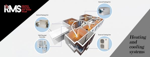 Heating and Cooling Systems Melbourne